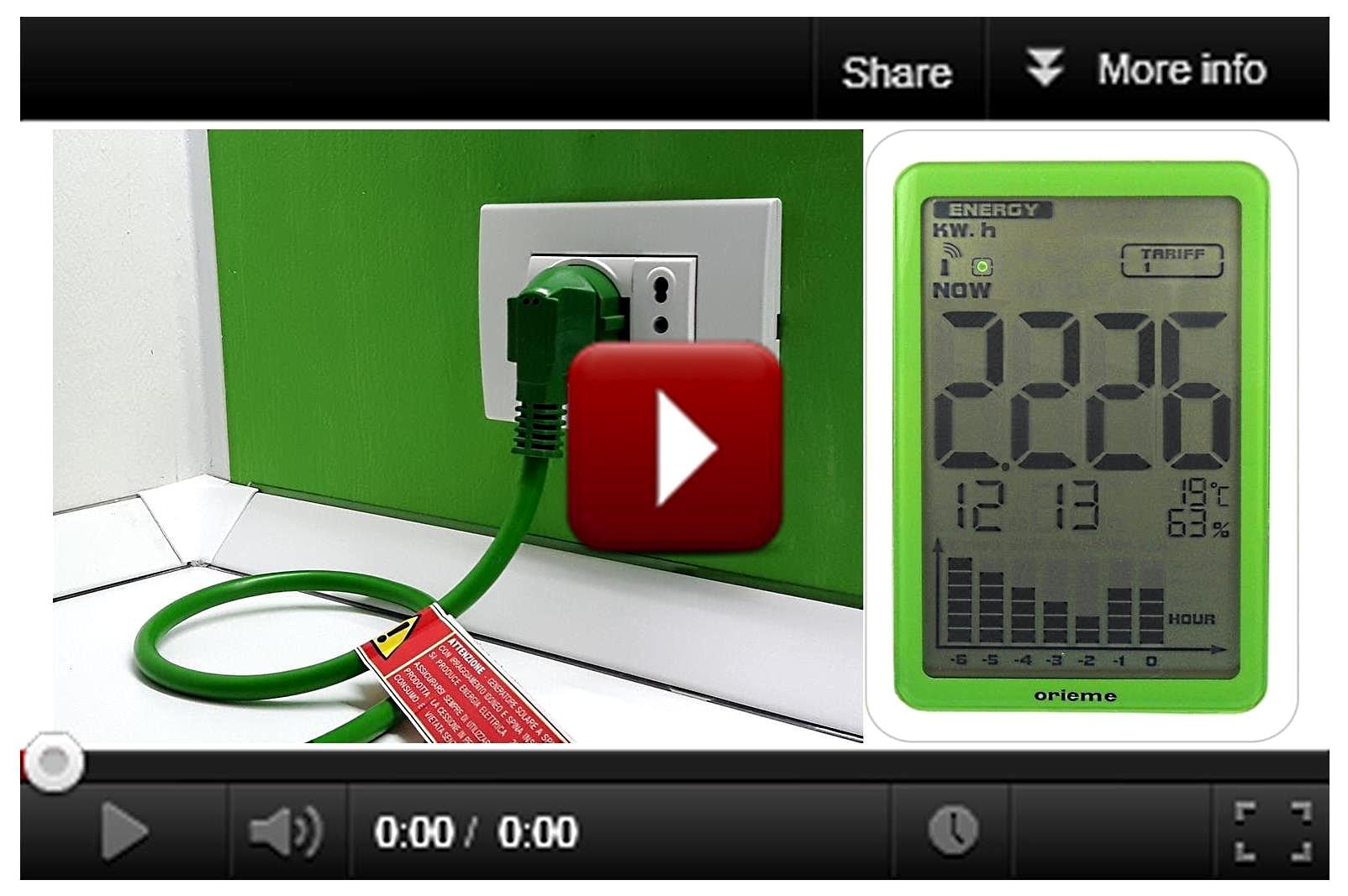 Icona Video One Way Pug & Play